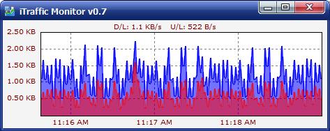iTraffic-Monitor